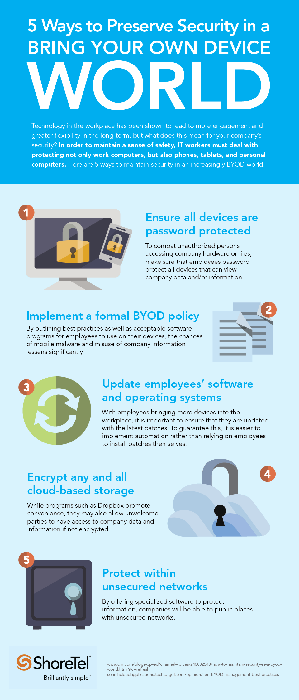 BYOD World Infographic.72dpi